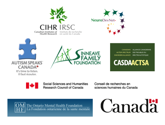 Logos for DDMH Lab Funding Sources